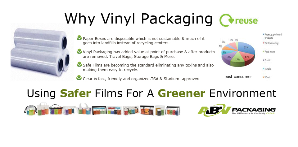 Why Choose Vinyl Wholesale Bags